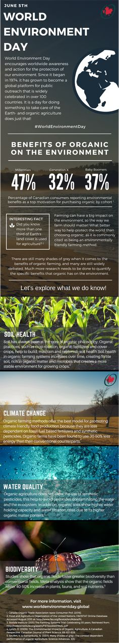 It's World Environment Day! Choose Canada organic to help make the world a better place! World Environment Day, Trade Association, Climate Change, Canada, Organic, How To Get, Health, Health Care, Salud