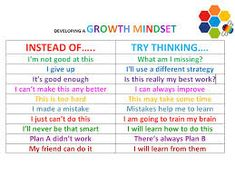 Growth mindset in the classroom
