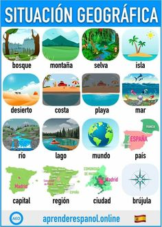 Spanish Help, Spanish Notes, Spanish Lessons For Kids, Learn Spanish Online, Spanish Basics, How To Speak Spanish, Spanish Grammar, Spanish Vocabulary, Spanish Language Learning
