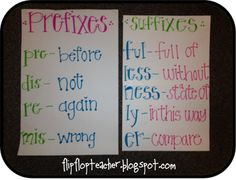 Prefixes / Suffixes anchor chart. It would be cool to have students write down words they find during independent reading that match these prefixes or suffixes. Students can then use their words to make a student anchor chart.