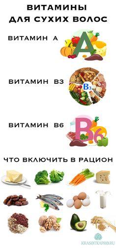 Боремся с сухостью волос изнутри! Heathy diet by KrasotkaPro. #КрасоткаПро #Витамины #Питание #Здоровье #Советы #Идеи