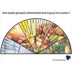 planche-cadran-de-pendule-radiesthesie-theme-aliments-1052730541_ML.jpg 270×270 pixel
