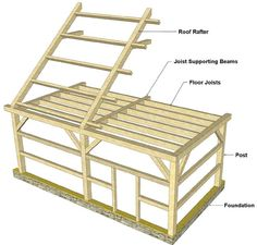 House Framing or Rough Carpentry