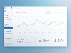 analytic dashboard design