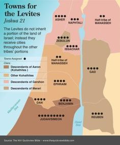 Towns for the Levites by bethany