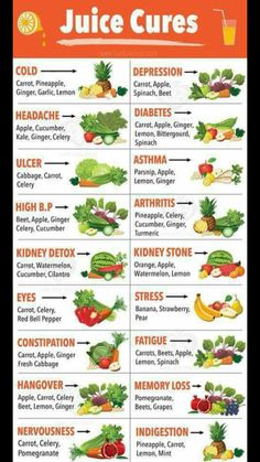 Detox Juice Cleanse Recipes & Detox Drinks For Weight Loss Healthy Juices, Healthy Smoothies, Healthy Drinks, Healthy Eating, Healthy Recipes, Detox Juices, Detox Smoothies, Healthy Detox, Healthy Snacks