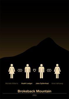 326 Best Minimalist Movie Posters Images Minimalist Poster