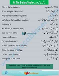 Learn English vocabulary in Urdu. English through Urdu made easy. Easiest way to learn English vocabulary in Urdu. English to Urdu Vocabulary. Basic English Sentences, English Grammar Tenses, English Verbs, Learn English Grammar, Learn English Words, English Language Learners, English Phrases, Education English, English Lessons