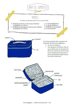 Vanity Toiletry bag – sewing pattern from L'Atelier des Gourdes - Modern Bag Sewing, Sewing Notions, Diy Vanity, Vanity Bag, Bag Patterns To Sew, Sewing Patterns, Baby Sewing Tutorials, Bag Tutorials, Sewing Lessons