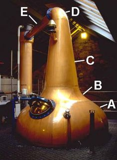 building a commercial pot still - Google Search