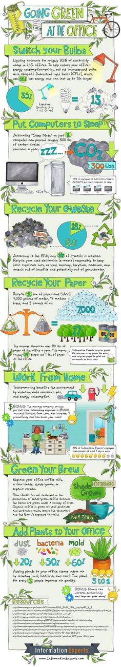 In honour of #gogreenweek, here's a shiny infographic about going green at the office #greening