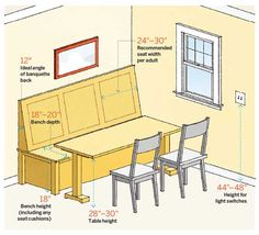 dining nook with bench measurements, room by room measurement guide for remodeling projects