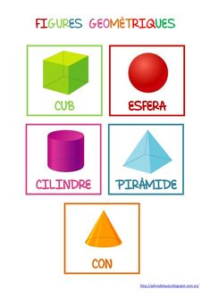 Targetes figures geomètriques by Laia Lila via slideshare Geometry Lessons, English Lessons For Kids, Math For Kids, 3d Shapes, Reggio Emilia, Classroom Activities, Three Dimensional, Diy And Crafts, Projects To Try