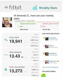 Still nowhere near @charlottelouise.bbg or @just_micha_g but better than I was #fitbit