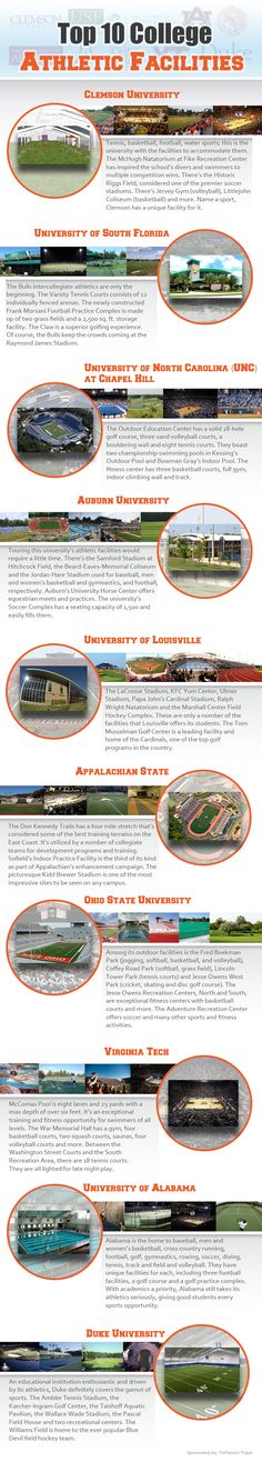 For today's infographic we have a list of the top athletic facilities that US universities have to offer.