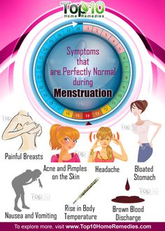 Prev post1 of 3Next During menstruation, the body sheds the uterine lining along with blood. The amount of blood and fluid lost varies from woman to woman. The average length of time for menstruation is three to five days. Few women have an easy time during their monthly periods. Due to hormonal changes before and