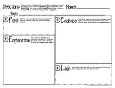 Common Core ELA Paragraph Writing Graphic Organizer