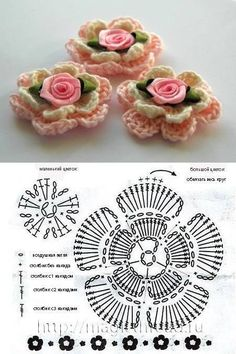 DIY Crochet Flower Diagram