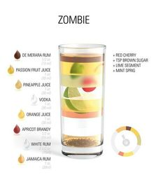 Zombie drink?  Alcohol meets my favorite obsession.  Must try!