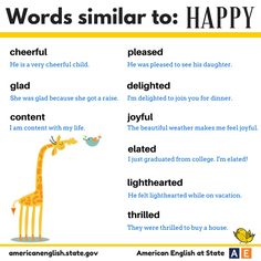 Words similar to 'Happy'. - Learn and improve your English language with our FREE Classes. Call Karen Luceti or email kluceti for more information.edu/esl. Learn English Grammar, Learn English Words, English Idioms, English Language Learning, English Vocabulary, Teaching English, English Vinglish, English Tips, English Writing