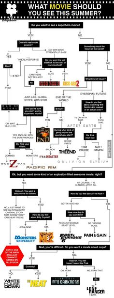 What movie should you watch in this summer? aparently im super difficult adn picky XD