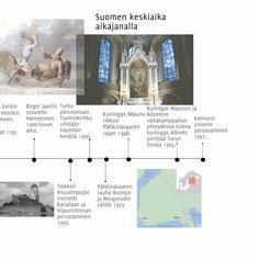 Aikajana keskiajan Suomen historiasta Medieval Crafts, Historian, Middle Ages, Finland, Geo, Nice, Funny, Kalmar, Funny Parenting
