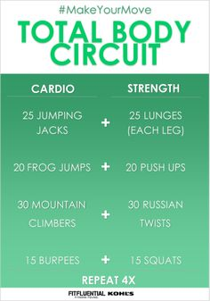 Total body circuit workout - no equipment needed