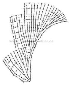 Drachenschwanz mit Stäbchen