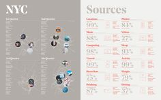 Feltron-annual-report-its-nice-that-2014-6