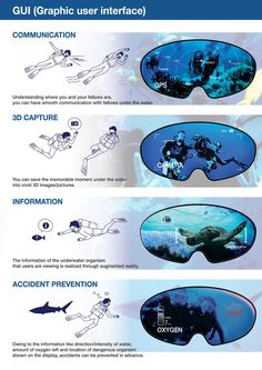 Smart Swimming Goggles With Augmented Reality To Identify Organisms [Augmented Reality: http://futuristicnews.com/tag/augmented-reality/ Virtual Reality: http://futuristicnews.com/tag/virtual-reality/ 3D Video Glasses: http://futuristicshop.com/category/video-glasses-2/]