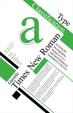 Typography Garalde Times New Roman