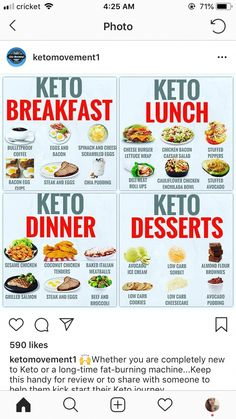 fitness keto diet for beginners. nutrition keto diet for beginners. pescatarian keto diet for beginners , Keto Food List, Healthy Diet Recipes, Keto Diet Foods, Benefits Of Keto Diet, No Carb Foods, How To Keto Diet, Healthy Eating, Snacks For Keto Diet, Fruit On Keto Diet