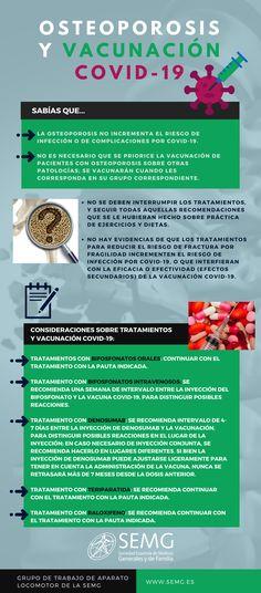 Consideraciones sobre los tratamientos indicados para los osteoporosis en relación a la vacunación contra la COVID-19