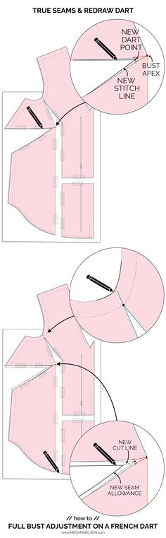 How to do Full bust and Small bust adjustments on a French dart — megan nielsen design diary Sewing Tips, Sewing Hacks, Full Bust Adjustment, Stitch Lines, Pattern Drafting, French, Patterns, Blog, Design