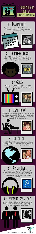 #Design #Infográfico #Novelas #Brasil #Curiosidades #Fatos #História