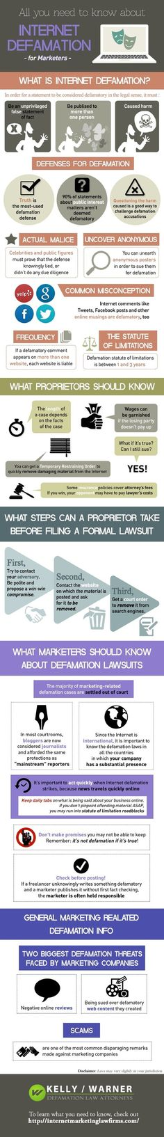 What Marketers Should Know About Online Defamation [Infographic]