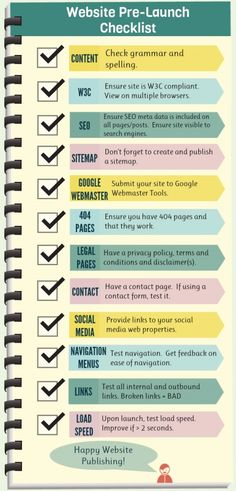 Website launch checklist | web development | general | checklist | infographic