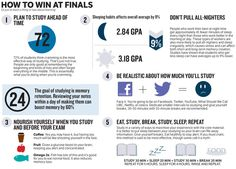 Win at your finals!! http://www.ehc.edu/academics/resources/academic-support