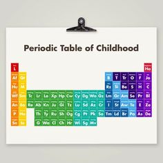 """Love this - """"Periodic Table of Childhood"""". Perfect for nursery."""