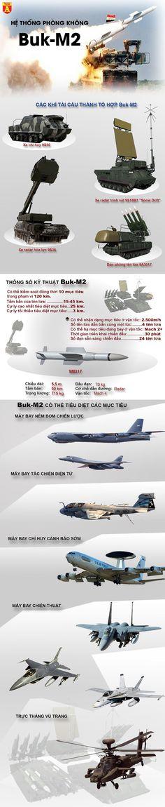 ANTD.VN - Các đơn vị phòng không Syria đã được trang bị hệ thống tên lửa đất đối không (SAM) Buk-M2A điều khiển bằng radar để bảo vệ không phận chống lại các vụ không kích của Israel. Với đạn đánh chặn 9M317, đủ khả năng tiêu diệt mọi mục tiêu bay ở cự ly lên tới 50 km.