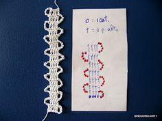 "MACRAME' RUMENO : ""TRINE a UNCINETTO"" Crochet Belt, Free Crochet, Lace Tape, Bruges Lace, Romanian Lace, Point Lace, Crochet Tablecloth, Needle Lace, Irish Crochet"
