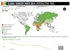 World map mountain range labelling activity primary geography 2014 global hunger index interactive map gumiabroncs Images
