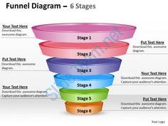 business powerpoint templates funnel diagram editable sales ppt slides Slide01