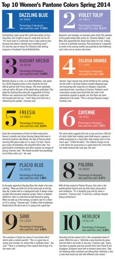 Pantone Color Institute 10 key colors for spring 2014 - The CITIZENS of FASHION
