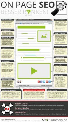 Infografik - OnPage SEO Optimierung