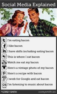 How Do Social media Marketing