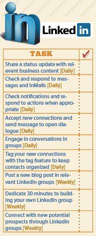 Fantastic LinkedIn checklist to boost your social media. From @Mel Dodaro