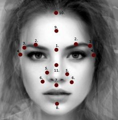 11 Vital Points (Marmas) On The Face And How To Stimulate Them  Vital Points…