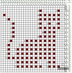 Crochet Cat Chart Knitting Patterns 31 Ideas For 2019 Crochet Cat Pattern, Crochet Motifs, C2c Crochet, Crochet Blocks, Crochet Chart, Crochet Squares, Filet Crochet, Bobble Stitch Crochet Blanket, Crochet Blanket Patterns
