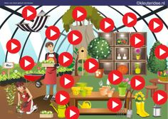 Interactieve praatplaat thema tuincentrum, met allerlei informatieve video's, kleuteridee by juf Petra Classroom Games, Spring Theme, School Themes, Garden Theme, Picture Description, Plantar, Green Garden, Fauna, Activity Games